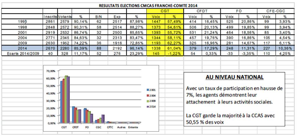 electionscedf-gdf