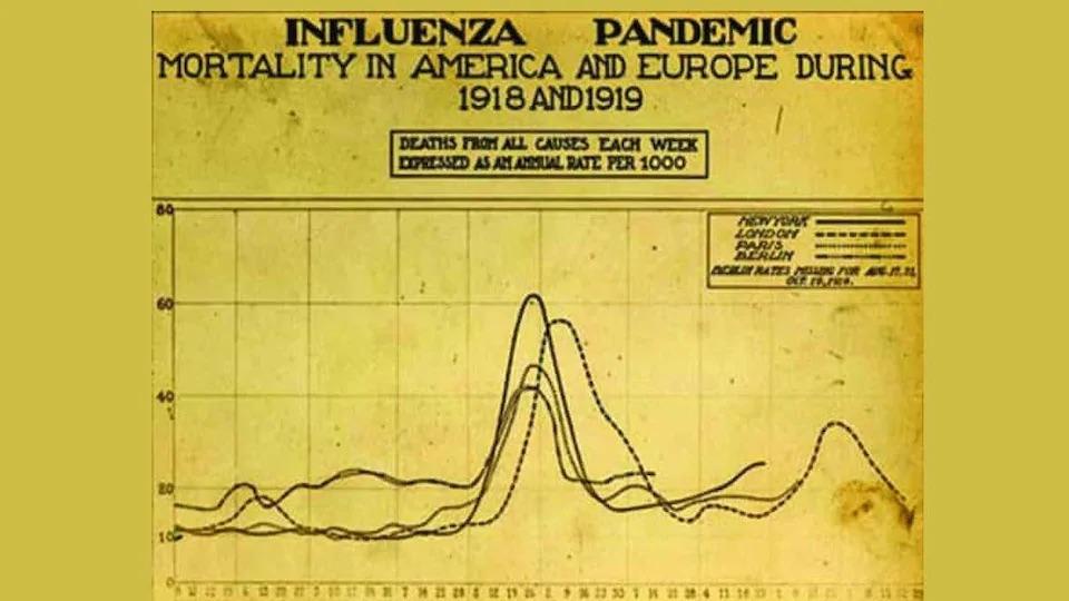 influenza_pandemie